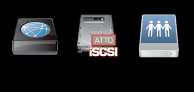 globalSAN iSCSI・Xtend SAN iSCSI・AFP/SMB/NFS Share
